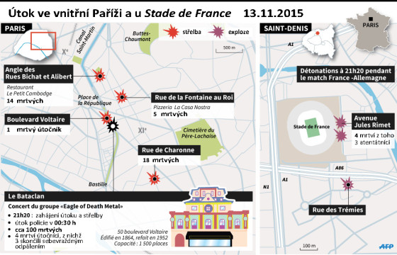 Paris attentats infographie